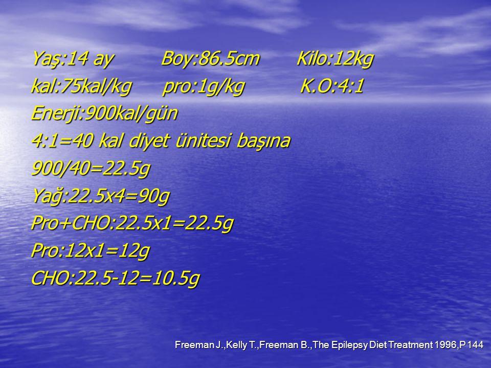 Yaş:14 ay Boy:86.5cm Kilo:12kg kal:75kal/kg pro:1g/kg K.O:4:1 Enerji:900kal/gün 4:1=40 kal diyet ünitesi başına 900/40=22.5gYağ:22.5x4=90gPro+CHO:22.5