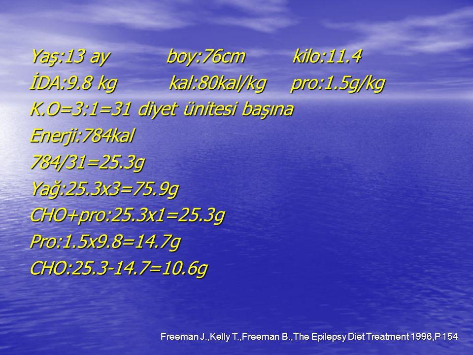 Yaş:13 ay boy:76cm kilo:11.4 İDA:9.8 kg kal:80kal/kg pro:1.5g/kg K.O=3:1=31 diyet ünitesi başına Enerji:784kal784/31=25.3gYağ:25.3x3=75.9gCHO+pro:25.3