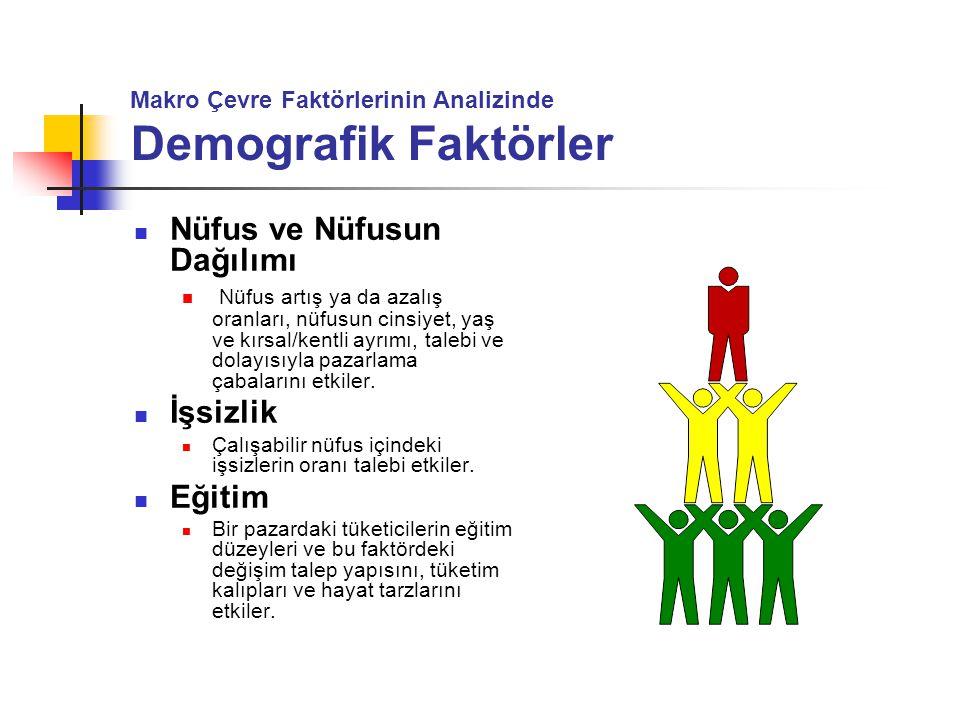 Makro Çevre Faktörlerinin Analizinde Demografik Faktörler Nüfus ve Nüfusun Dağılımı Nüfus artış ya da azalış oranları, nüfusun cinsiyet, yaş ve kırsal