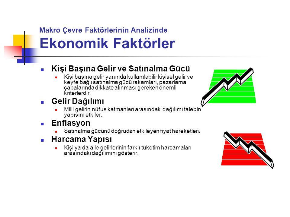 Makro Çevre Faktörlerinin Analizinde Ekonomik Faktörler Kişi Başına Gelir ve Satınalma Gücü Kişi başına gelir yanında kullanılabilir kişisel gelir ve