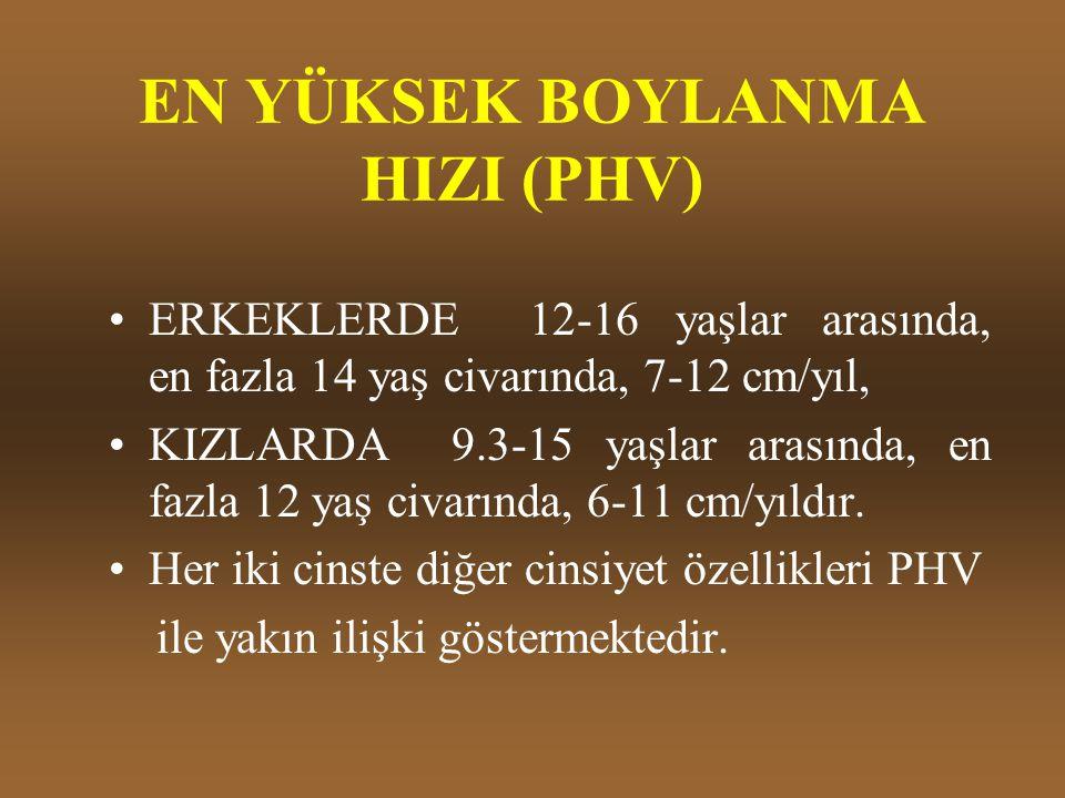 EN YÜKSEK BOYLANMA HIZI (PHV) ERKEKLERDE 12-16 yaşlar arasında, en fazla 14 yaş civarında, 7-12 cm/yıl, KIZLARDA 9.3-15 yaşlar arasında, en fazla 12 y