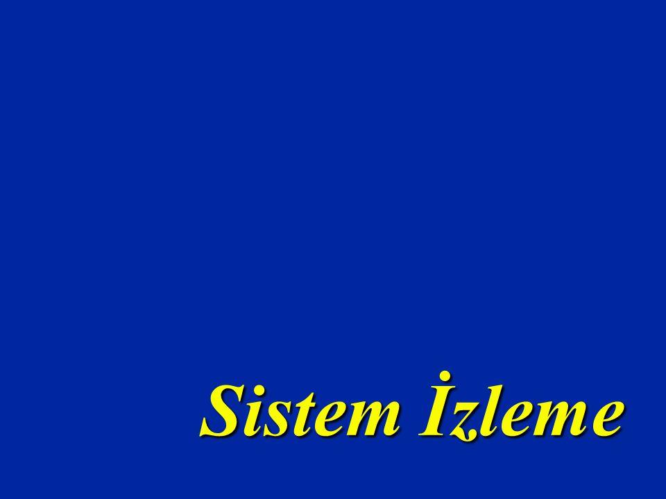 Sistemin İzlenmesi  Korozyon  Depozit Oluşumu  Birikim