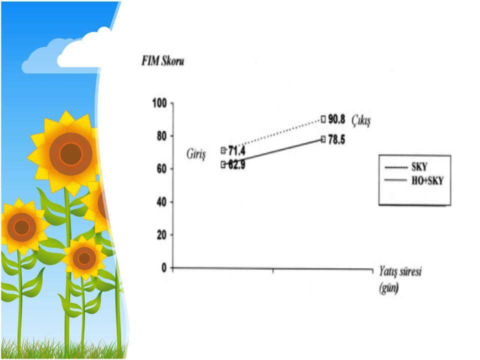 TANI Serum kalsiyum düzeyi HO gelişmeden hemen önce serum kalsiyum seviyelerinde düşme olur.
