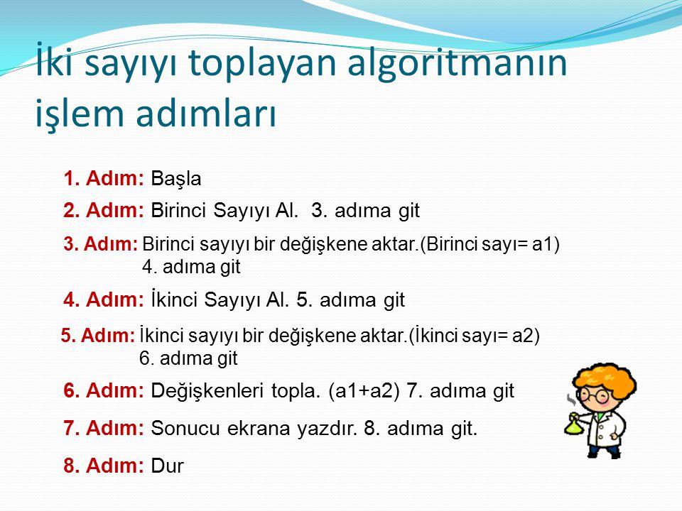 İki sayıyı toplayan algoritmanın işlem adımları 2. Adım: Birinci Sayıyı Al. 3. adıma git 4. Adım: İkinci Sayıyı Al. 5. adıma git 6. Adım: Değişkenleri