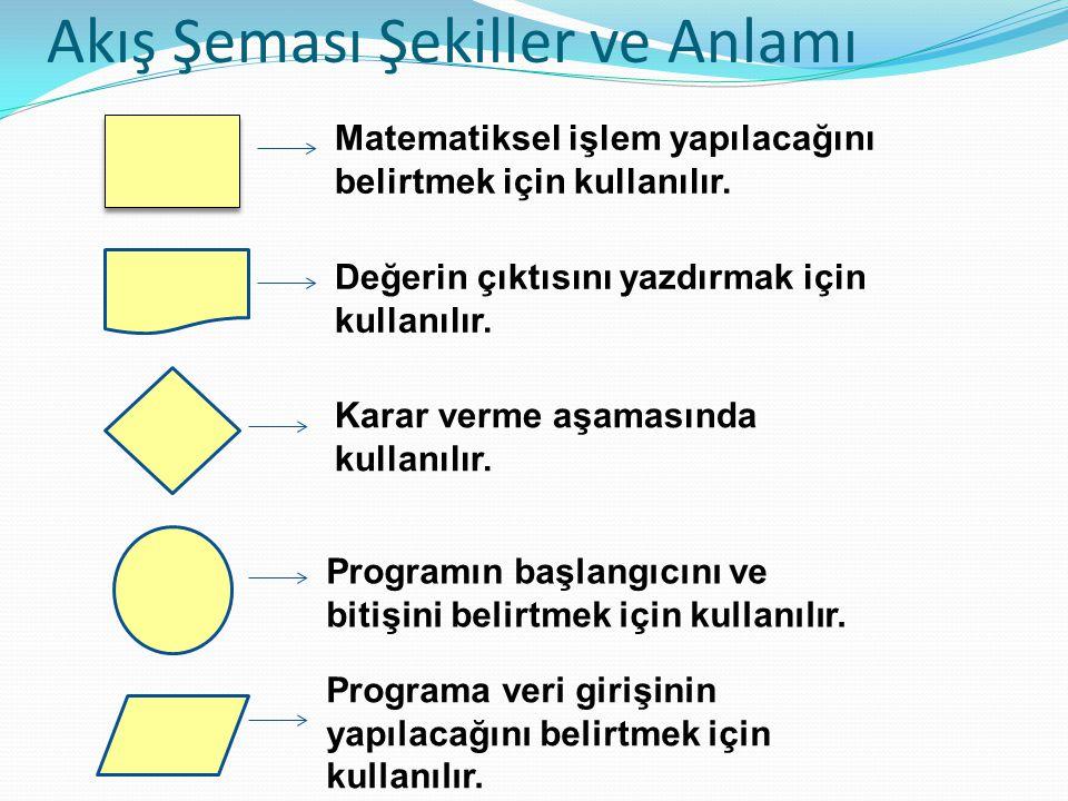 Akış Şeması Şekiller ve Anlamı Matematiksel işlem yapılacağını belirtmek için kullanılır. Değerin çıktısını yazdırmak için kullanılır. Karar verme aşa