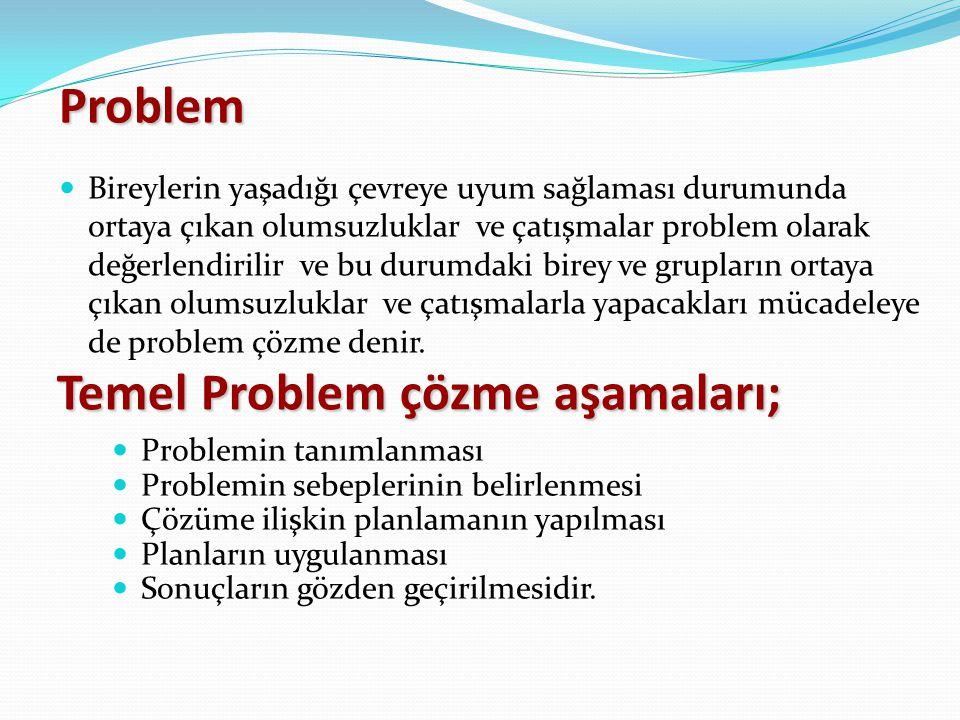 Problem Bireylerin yaşadığı çevreye uyum sağlaması durumunda ortaya çıkan olumsuzluklar ve çatışmalar problem olarak değerlendirilir ve bu durumdaki b