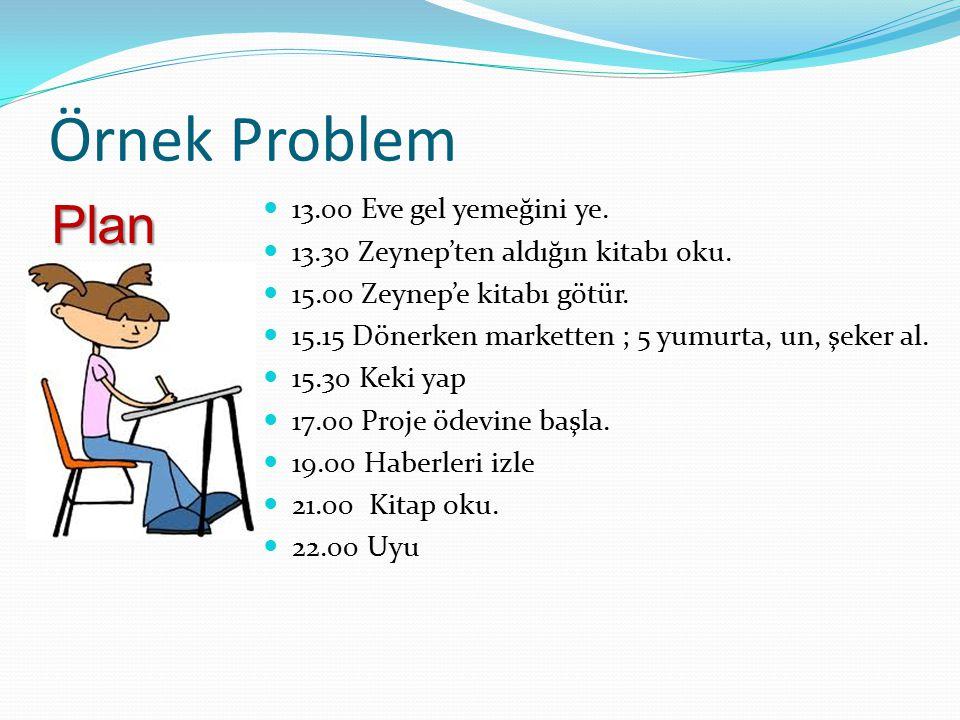 Örnek Problem 13.00 Eve gel yemeğini ye. 13.30 Zeynep'ten aldığın kitabı oku. 15.00 Zeynep'e kitabı götür. 15.15 Dönerken marketten ; 5 yumurta, un, ş