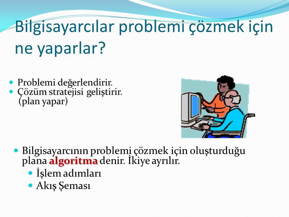 Bilgisayarcılar problemi çözmek için ne yaparlar? Problemi değerlendirir. Çözüm stratejisi geliştirir. (plan yapar) algoritma Bilgisayarcının problemi