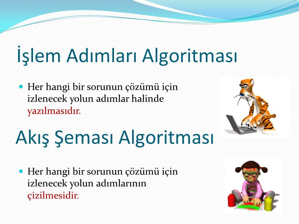 İşlem Adımları Algoritması Her hangi bir sorunun çözümü için izlenecek yolun adımlar halinde yazılmasıdır. Akış Şeması Algoritması Her hangi bir sorun