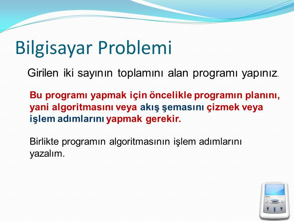 Bilgisayar Problemi Girilen iki sayının toplamını alan programı yapınız. Bu programı yapmak için öncelikle programın planını, yani algoritmasını veya