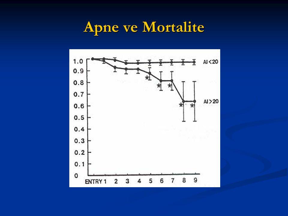 Apne ve Mortalite