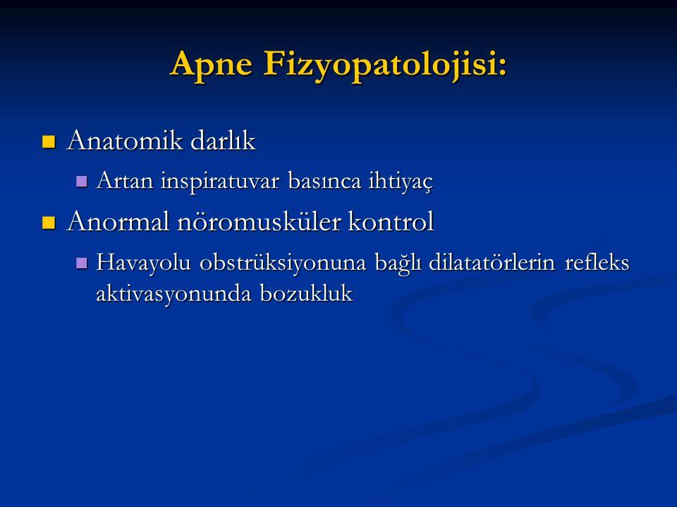 Apne Fizyopatolojisi: Anatomik darlık Anatomik darlık Artan inspiratuvar basınca ihtiyaç Artan inspiratuvar basınca ihtiyaç Anormal nöromusküler kontr