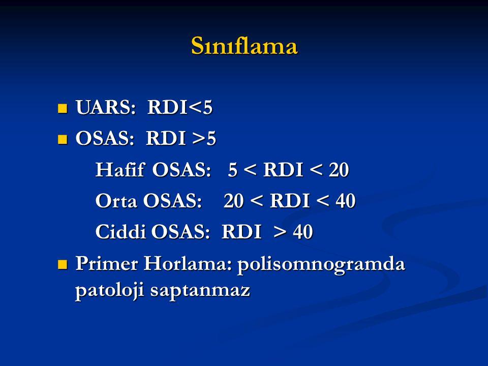 Sınıflama UARS: RDI<5 UARS: RDI<5 OSAS: RDI >5 OSAS: RDI >5 Hafif OSAS: 5 < RDI < 20 Hafif OSAS: 5 < RDI < 20 Orta OSAS: 20 < RDI < 40 Orta OSAS: 20 <