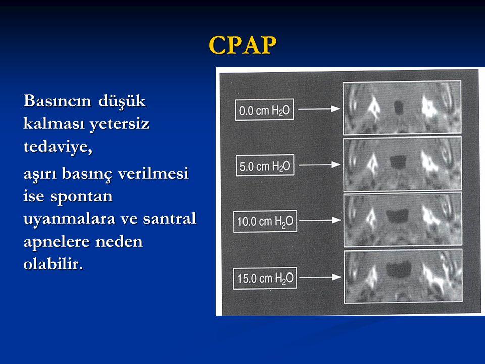 CPAP Basıncın düşük kalması yetersiz tedaviye, aşırı basınç verilmesi ise spontan uyanmalara ve santral apnelere neden olabilir.