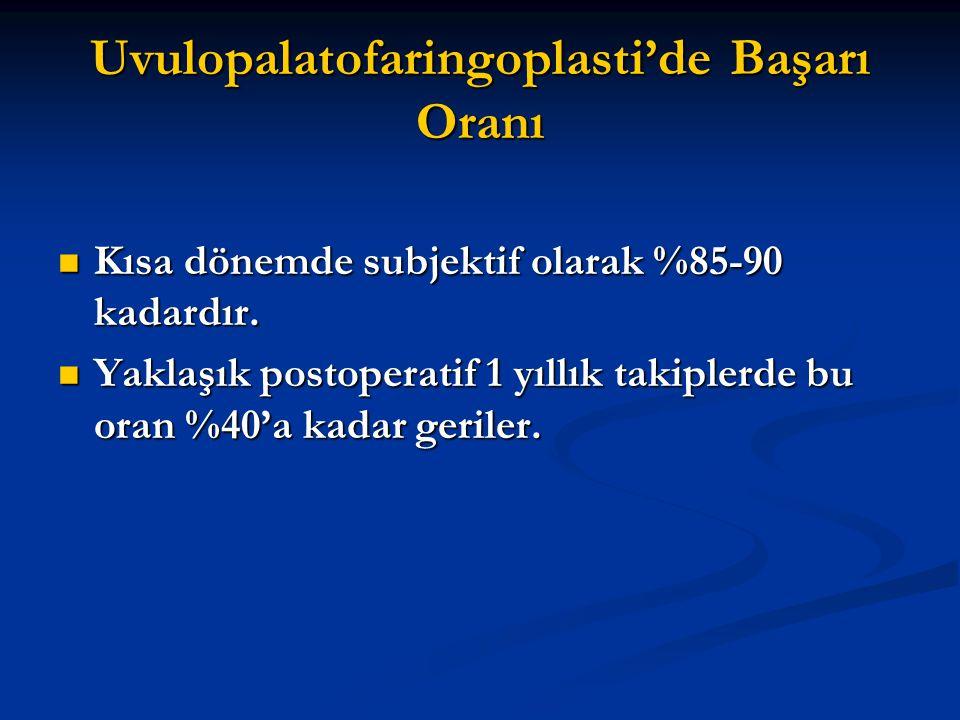 Uvulopalatofaringoplasti'de Başarı Oranı Kısa dönemde subjektif olarak %85-90 kadardır. Kısa dönemde subjektif olarak %85-90 kadardır. Yaklaşık postop