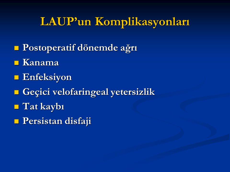 LAUP'un Komplikasyonları Postoperatif dönemde ağrı Postoperatif dönemde ağrı Kanama Kanama Enfeksiyon Enfeksiyon Geçici velofaringeal yetersizlik Geçi