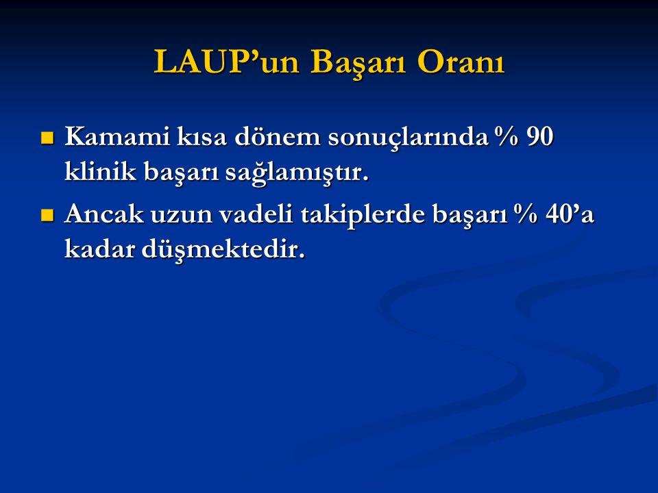 LAUP'un Başarı Oranı Kamami kısa dönem sonuçlarında % 90 klinik başarı sağlamıştır. Kamami kısa dönem sonuçlarında % 90 klinik başarı sağlamıştır. Anc