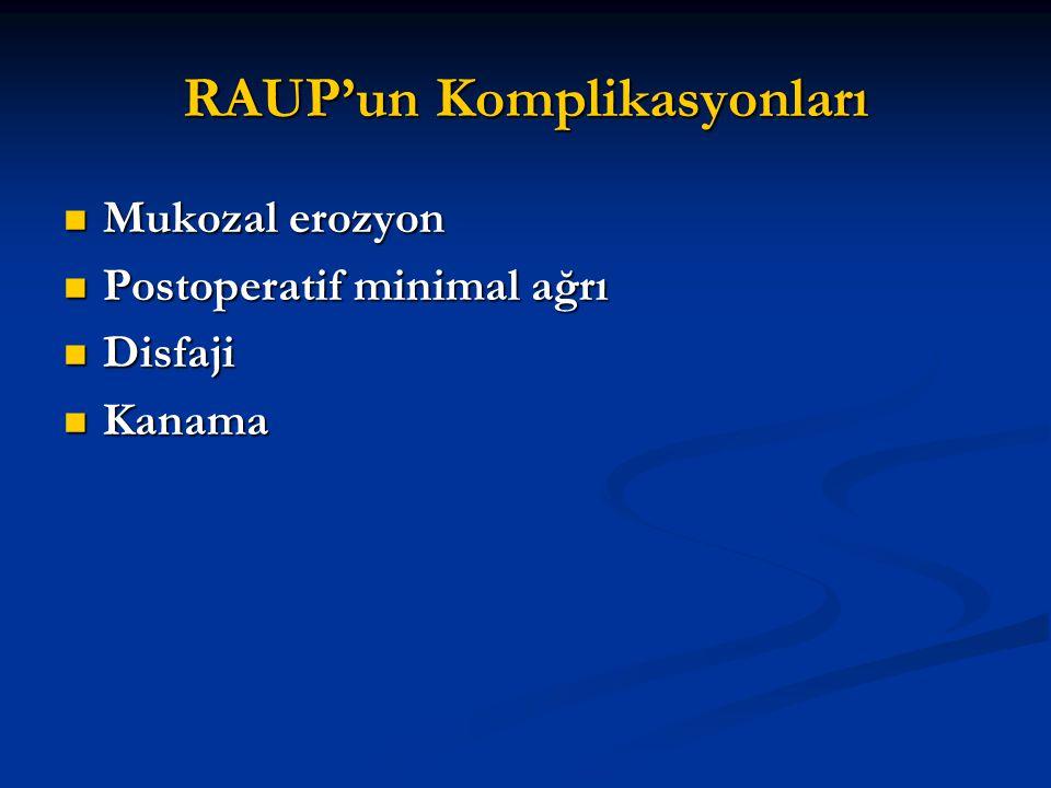 Mukozal erozyon Mukozal erozyon Postoperatif minimal ağrı Postoperatif minimal ağrı Disfaji Disfaji Kanama Kanama RAUP'un Komplikasyonları