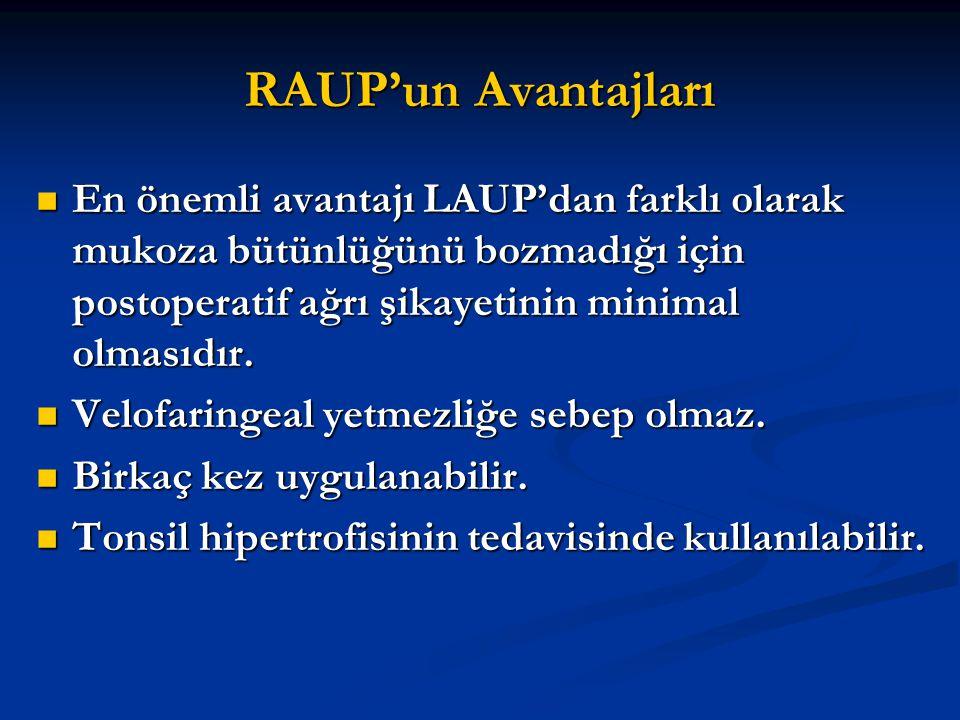 RAUP'un Avantajları En önemli avantajı LAUP'dan farklı olarak mukoza bütünlüğünü bozmadığı için postoperatif ağrı şikayetinin minimal olmasıdır. En ön