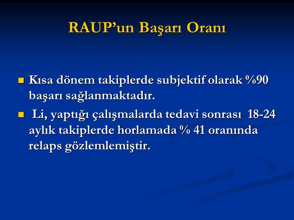 RAUP'un Başarı Oranı Kısa dönem takiplerde subjektif olarak %90 başarı sağlanmaktadır. Kısa dönem takiplerde subjektif olarak %90 başarı sağlanmaktadı