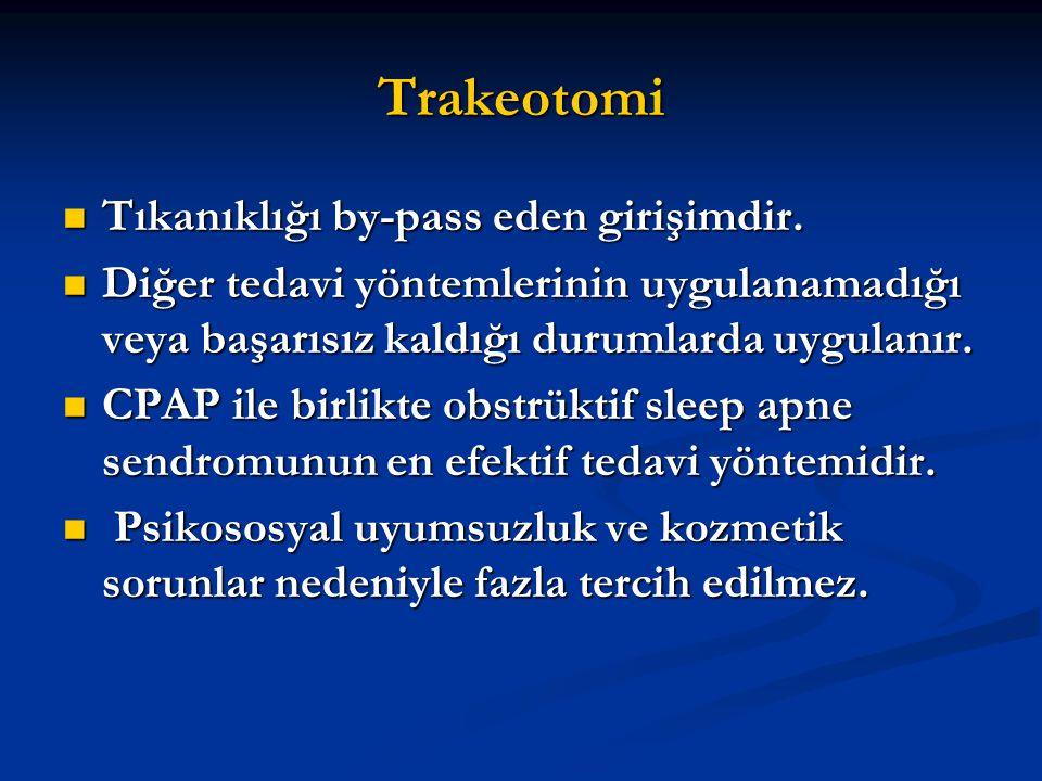 Trakeotomi Tıkanıklığı by-pass eden girişimdir. Tıkanıklığı by-pass eden girişimdir. Diğer tedavi yöntemlerinin uygulanamadığı veya başarısız kaldığı