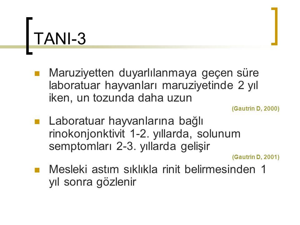 TANI-3 Maruziyetten duyarlılanmaya geçen süre laboratuar hayvanları maruziyetinde 2 yıl iken, un tozunda daha uzun (Gautrin D, 2000) Laboratuar hayvan