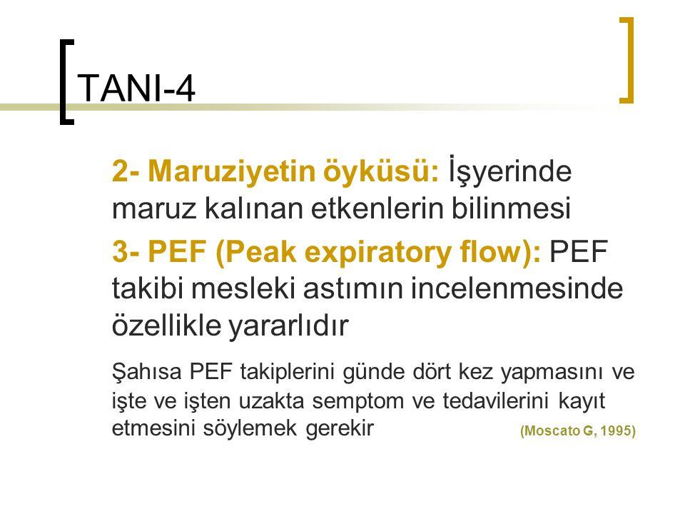 TANI-4 2- Maruziyetin öyküsü: İşyerinde maruz kalınan etkenlerin bilinmesi 3- PEF (Peak expiratory flow): PEF takibi mesleki astımın incelenmesinde öz