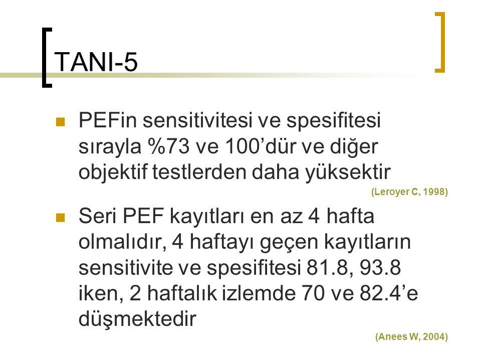 TANI-5 PEFin sensitivitesi ve spesifitesi sırayla %73 ve 100'dür ve diğer objektif testlerden daha yüksektir (Leroyer C, 1998) Seri PEF kayıtları en a