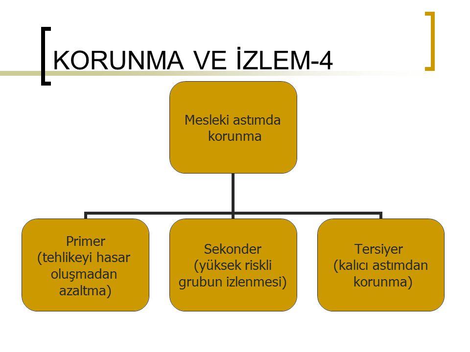 KORUNMA VE İZLEM-4 Mesleki astımda korunma Primer (tehlikeyi hasar oluşmadan azaltma) Sekonder (yüksek riskli grubun izlenmesi) Tersiyer (kalıcı astım