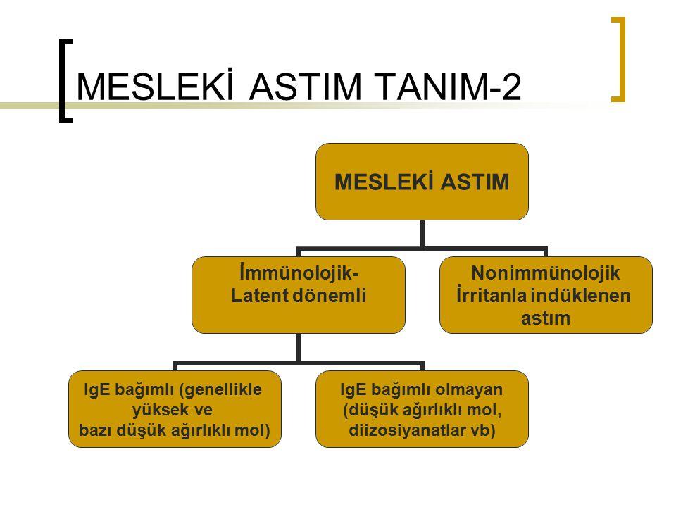 MESLEKİ ASTIM TANIM-2 MESLEKİ ASTIM İmmünolojik- Latent dönemli IgE bağımlı (genellikle yüksek ve bazı düşük ağırlıklı mol) IgE bağımlı olmayan (düşük