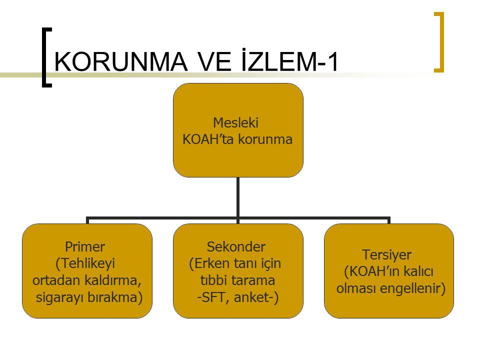KORUNMA VE İZLEM-1 Mesleki KOAH'ta korunma Primer (Tehlikeyi ortadan kaldırma, sigarayı bırakma) Sekonder (Erken tanı için tıbbi tarama -SFT, anket-)
