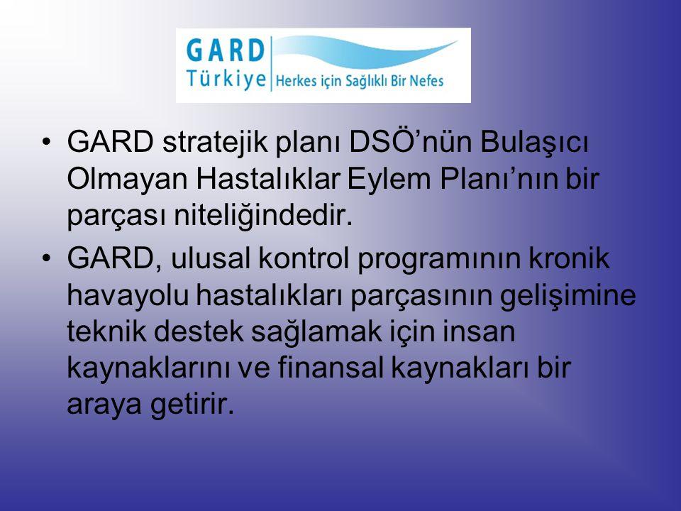 GARD stratejik planı DSÖ'nün Bulaşıcı Olmayan Hastalıklar Eylem Planı'nın bir parçası niteliğindedir. GARD, ulusal kontrol programının kronik havayolu