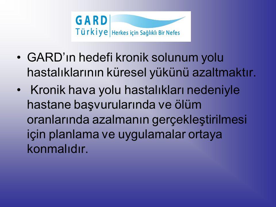 GARD'ın hedefi kronik solunum yolu hastalıklarının küresel yükünü azaltmaktır. Kronik hava yolu hastalıkları nedeniyle hastane başvurularında ve ölüm