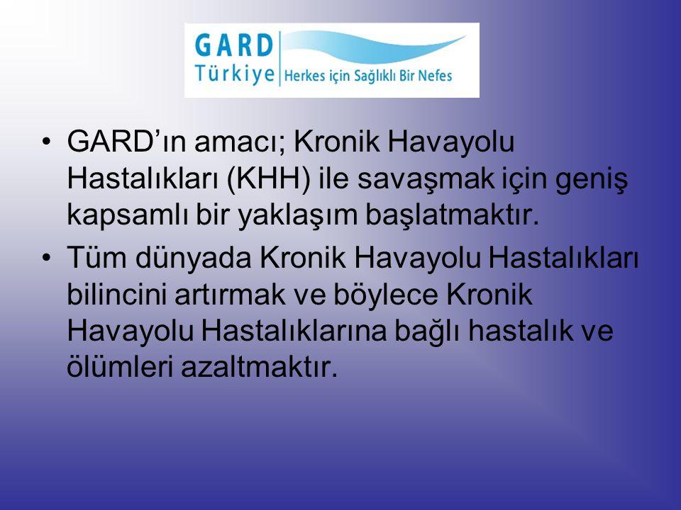 GARD'ın amacı; Kronik Havayolu Hastalıkları (KHH) ile savaşmak için geniş kapsamlı bir yaklaşım başlatmaktır. Tüm dünyada Kronik Havayolu Hastalıkları