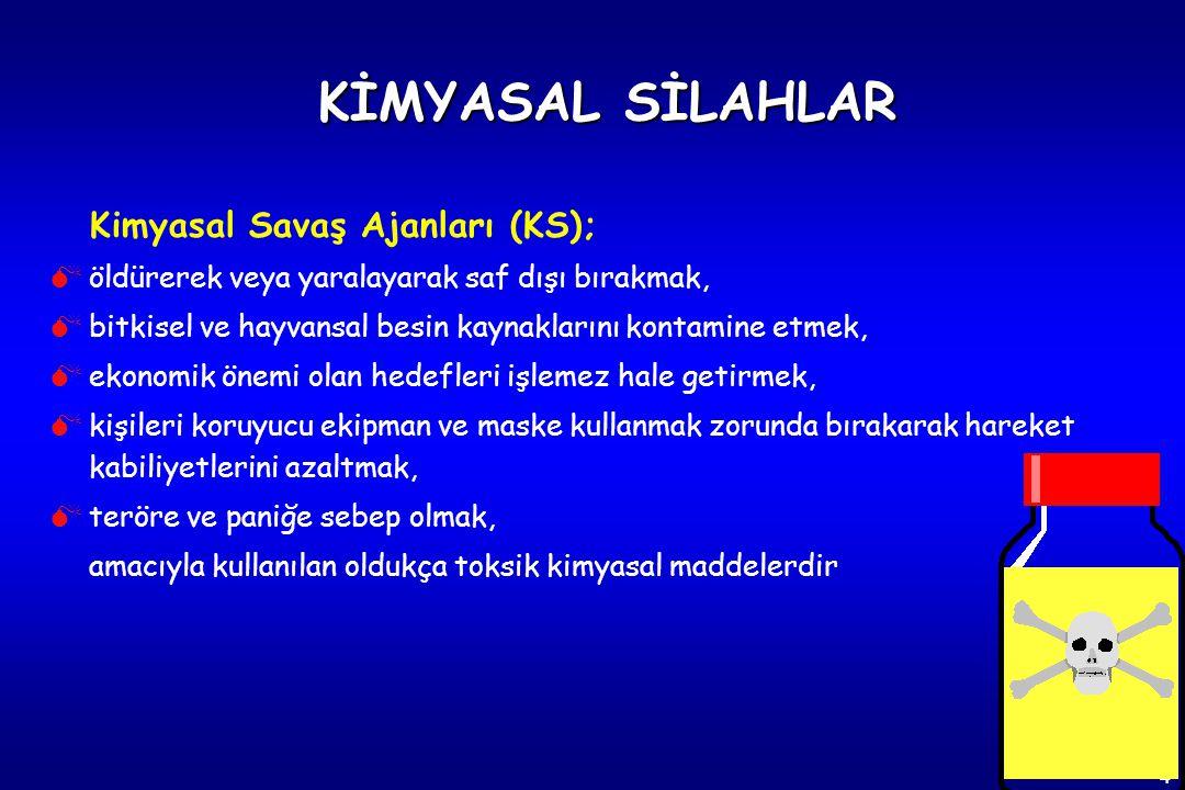 114  SİYANÜR a.Konvülsiyon, apne (T1), b.