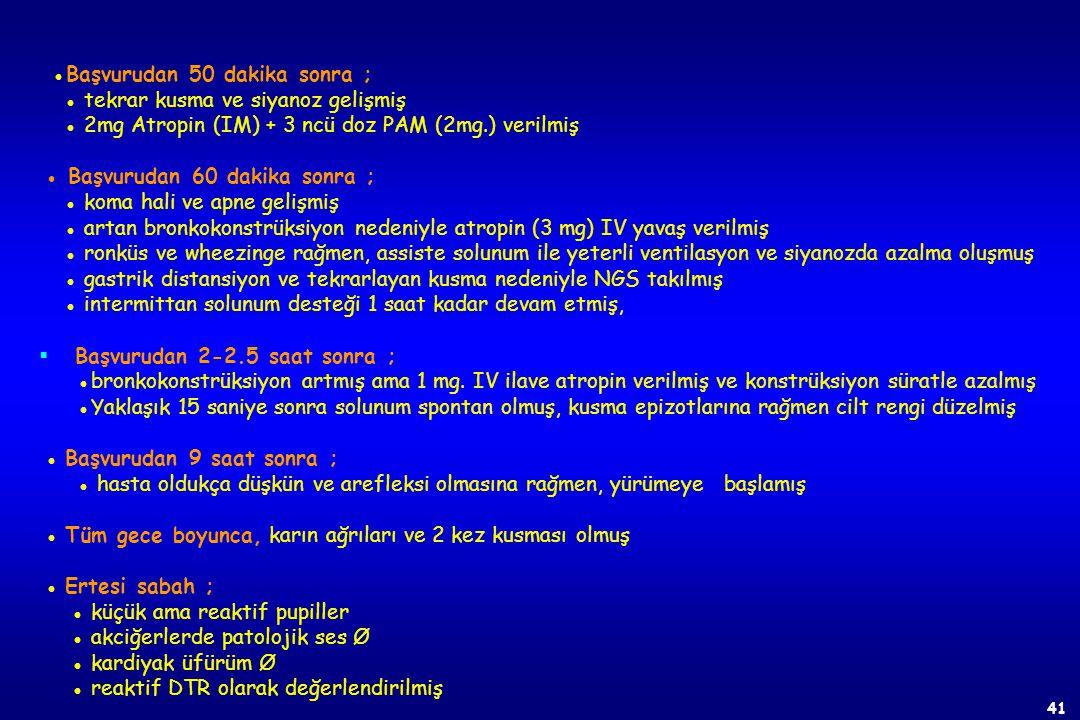 40 ● Hemen ;  2 mg. IV ve 2mg. IM atropin  Pralidoksim klorid (2gr. /150 ml.SF) IV infüzyon şeklinde  Okjisen verilmiş ● 2-3 dakika içerisinde solu