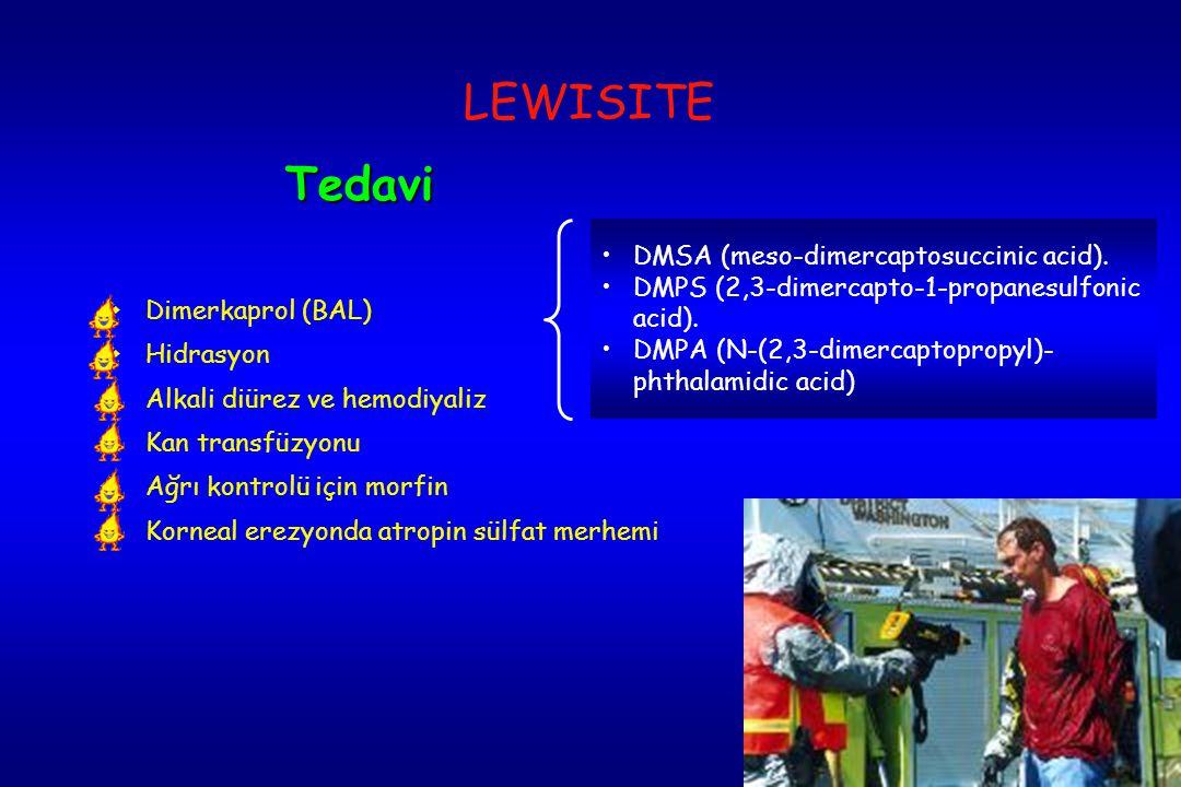 58 Tedavi (lewisit) Erken dekontaminasyon Lewisit hasarını önlemede tek yoldur. Mustard'daki tedavi yaklaşımları burada da geçerlidir. Sıvı elektrolit