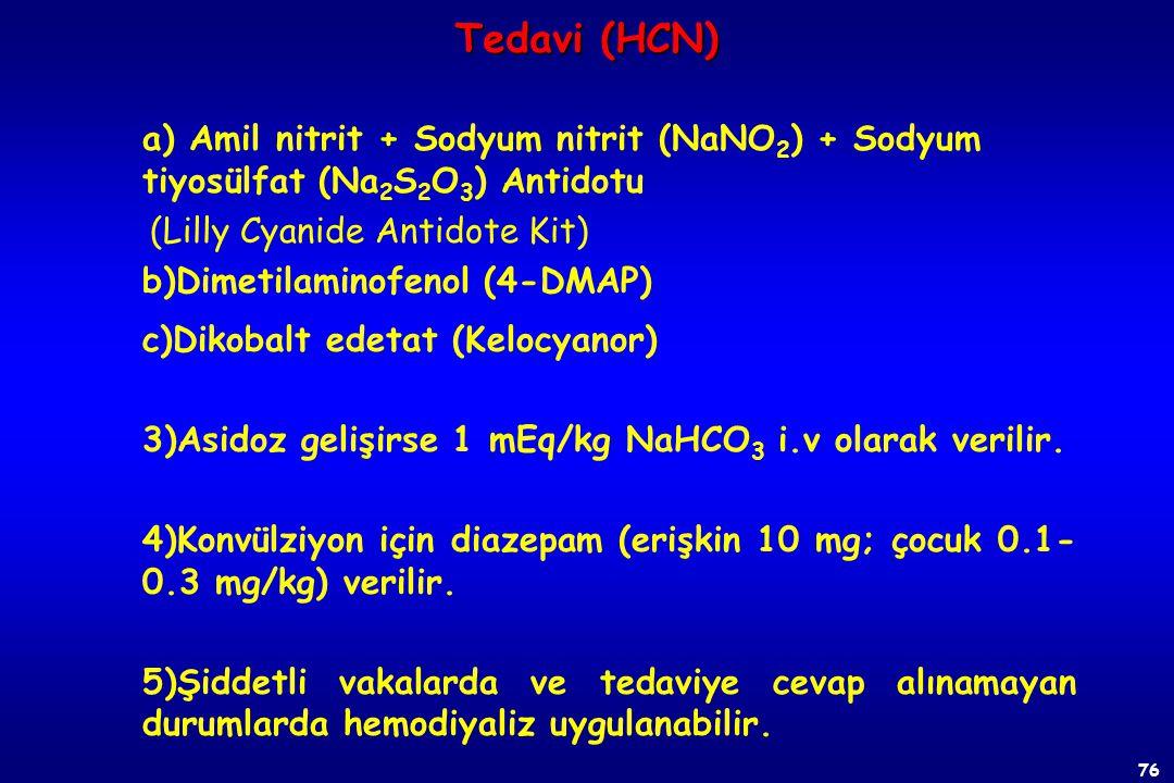 75 1)Derhal %100 oksijen verilir. 2)Antidotal tedavi uygulanır. Sağ kalan, fakat bilinçsiz, apneli ve konvülziyon halindeki hastaya 10 dakika içinde y