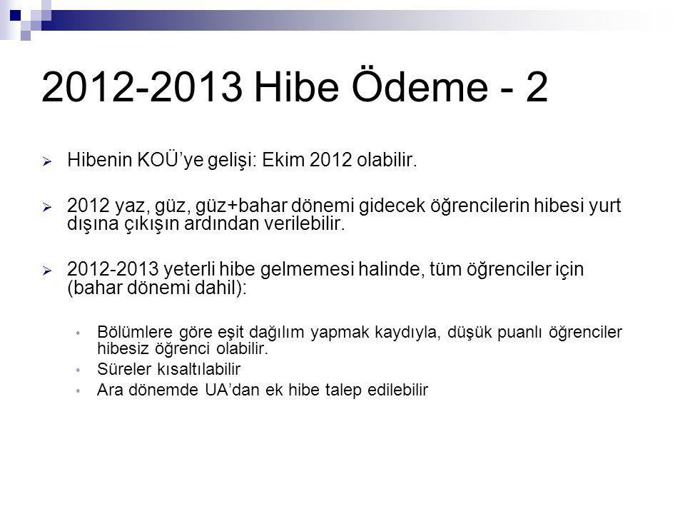 2012-2013 Hibe Ödeme - 2  Hibenin KOÜ'ye gelişi: Ekim 2012 olabilir.  2012 yaz, güz, güz+bahar dönemi gidecek öğrencilerin hibesi yurt dışına çıkışı