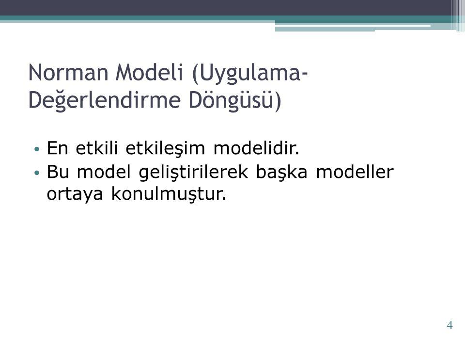 Norman Modeli (Uygulama- Değerlendirme Döngüsü) En etkili etkileşim modelidir. Bu model geliştirilerek başka modeller ortaya konulmuştur. 4