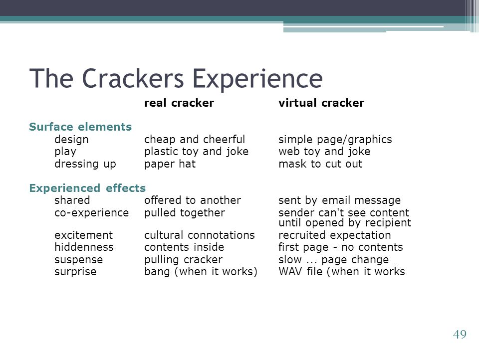49 real crackervirtual cracker Surface elements designcheap and cheerfulsimple page/graphics playplastic toy and jokeweb toy and joke dressing uppaper