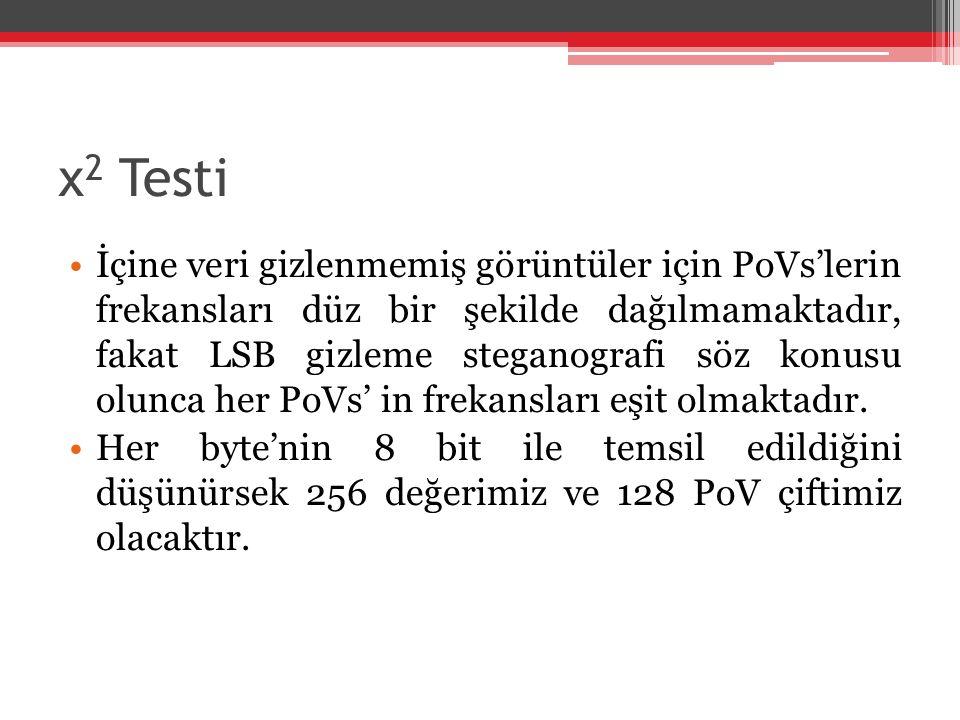 χ 2 Testi İçine veri gizlenmemiş görüntüler için PoVs'lerin frekansları düz bir şekilde dağılmamaktadır, fakat LSB gizleme steganografi söz konusu olu
