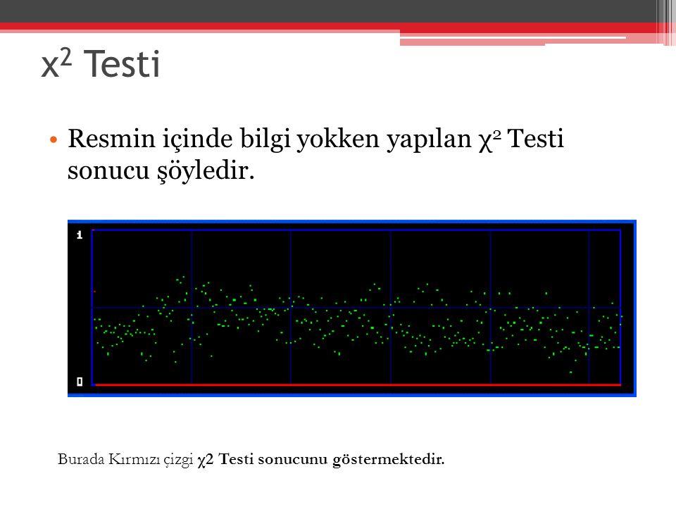 χ 2 Testi Resmin içinde bilgi yokken yapılan χ 2 Testi sonucu şöyledir. Burada Kırmızı çizgi χ2 Testi sonucunu göstermektedir.
