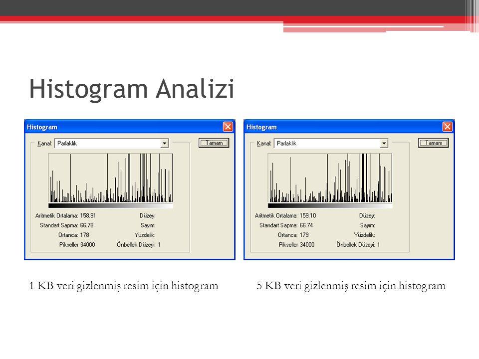 Histogram Analizi 1 KB veri gizlenmiş resim için histogram5 KB veri gizlenmiş resim için histogram