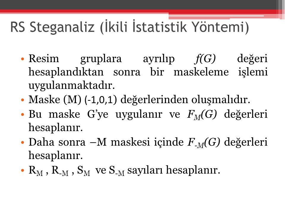 RS Steganaliz (İkili İstatistik Yöntemi) Resim gruplara ayrılıp f(G) değeri hesaplandıktan sonra bir maskeleme işlemi uygulanmaktadır. Maske (M) (-1,0