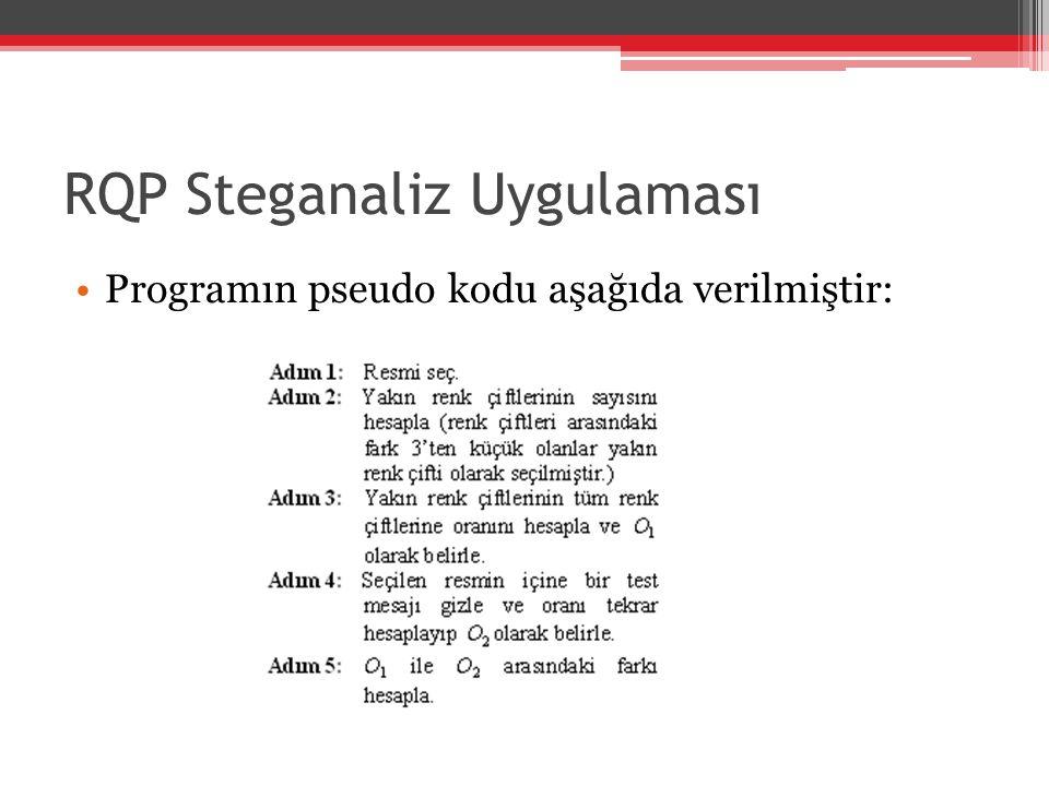 RQP Steganaliz Uygulaması Programın pseudo kodu aşağıda verilmiştir: