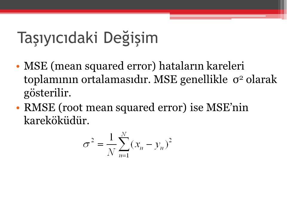Taşıyıcıdaki Değişim MSE (mean squared error) hataların kareleri toplamının ortalamasıdır. MSE genellikle σ 2 olarak gösterilir. RMSE (root mean squar