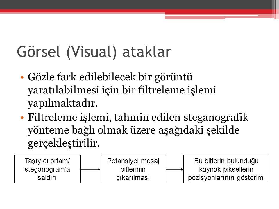 Görsel (Visual) ataklar Gözle fark edilebilecek bir görüntü yaratılabilmesi için bir filtreleme işlemi yapılmaktadır. Filtreleme işlemi, tahmin edilen