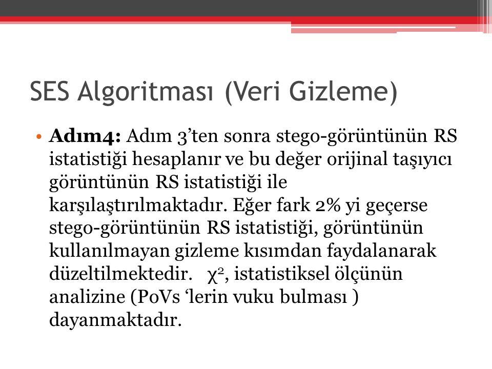 SES Algoritması (Veri Gizleme) Adım4: Adım 3'ten sonra stego-görüntünün RS istatistiği hesaplanır ve bu değer orijinal taşıyıcı görüntünün RS istatist