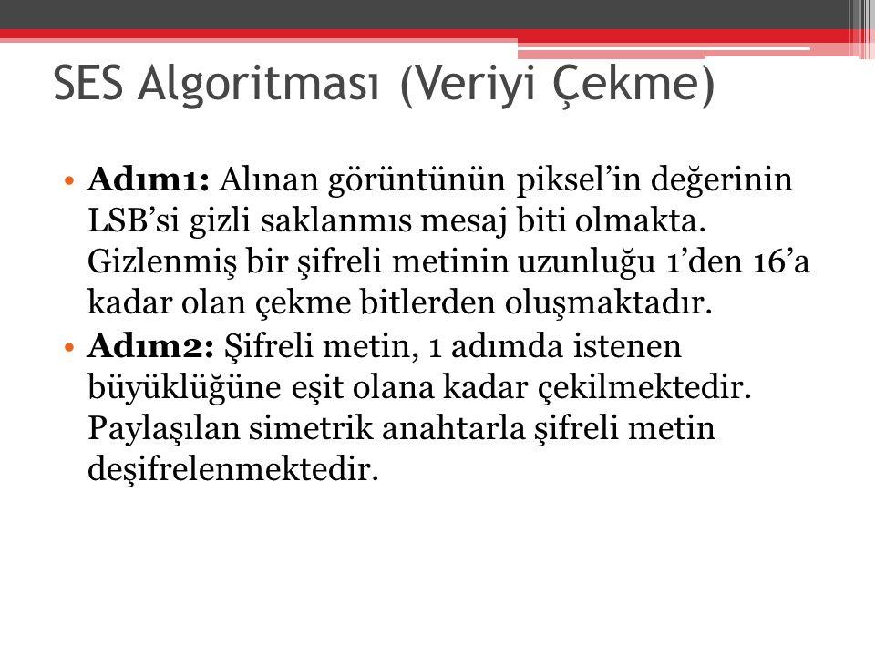 SES Algoritması (Veriyi Çekme) Adım1: Alınan görüntünün piksel'in değerinin LSB'si gizli saklanmıs mesaj biti olmakta. Gizlenmiş bir şifreli metinin u